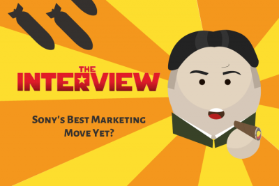 Marketing Lessons from The Interview