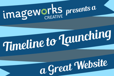 Timeline for building and launching a great custom website